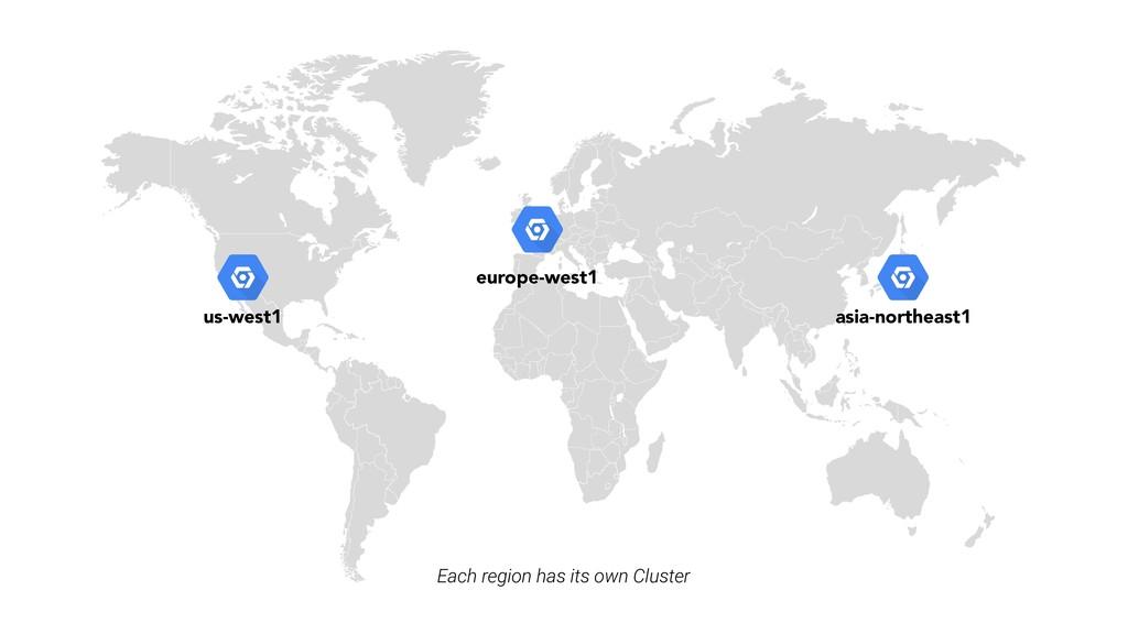 asia-northeast1 us-west1 europe-west1 Each regi...