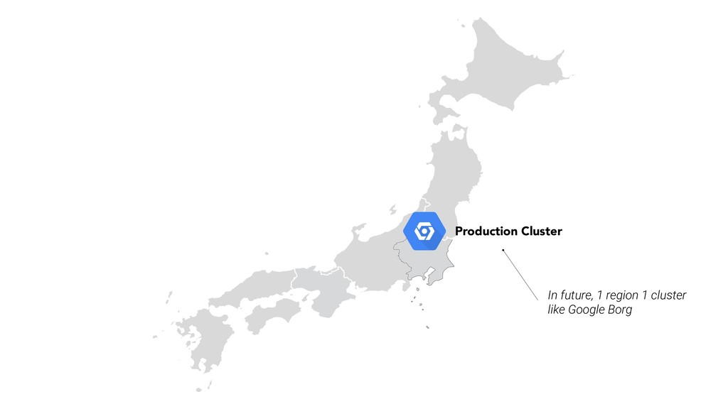 Production Cluster In future, 1 region 1 cluste...