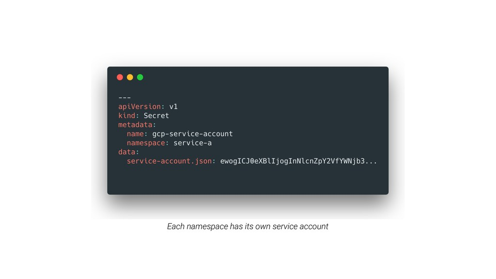 Each namespace has its own service account