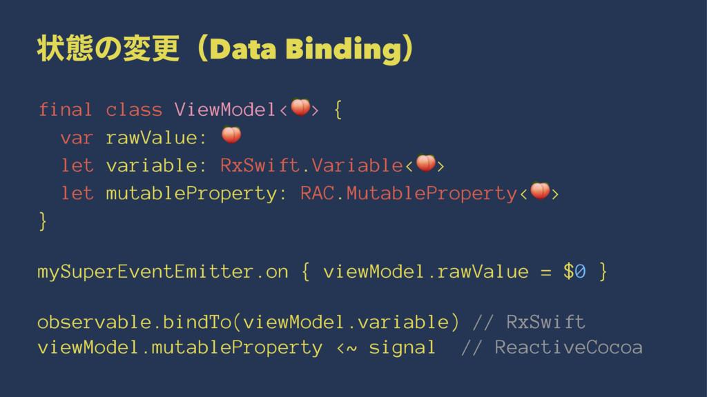 ঢ়ଶͷมߋʢData Bindingʣ final class ViewModel<!> { ...