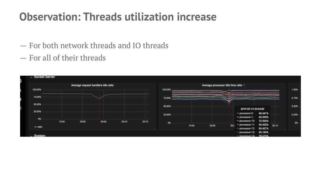 Observation: Threads utilization increase — For...