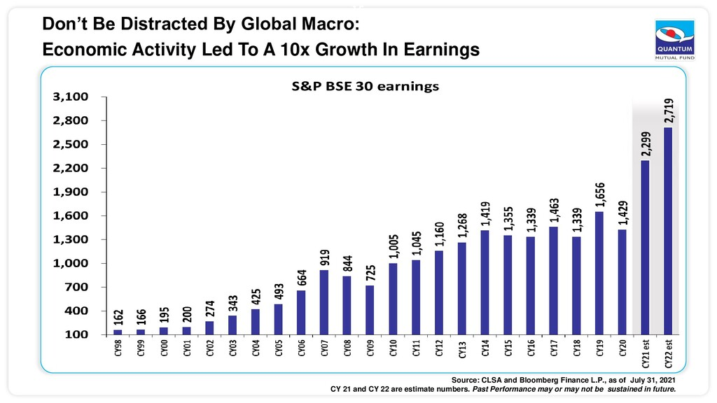 15 Don't Be Distracted By Global Macro: Economi...