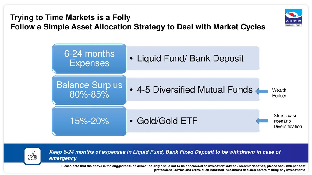 Keep 6-24 months of expenses in Liquid Fund, Ba...