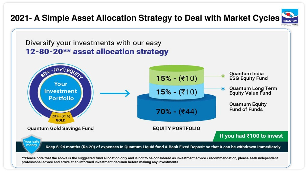 2021- A Simple Asset Allocation Strategy to Dea...