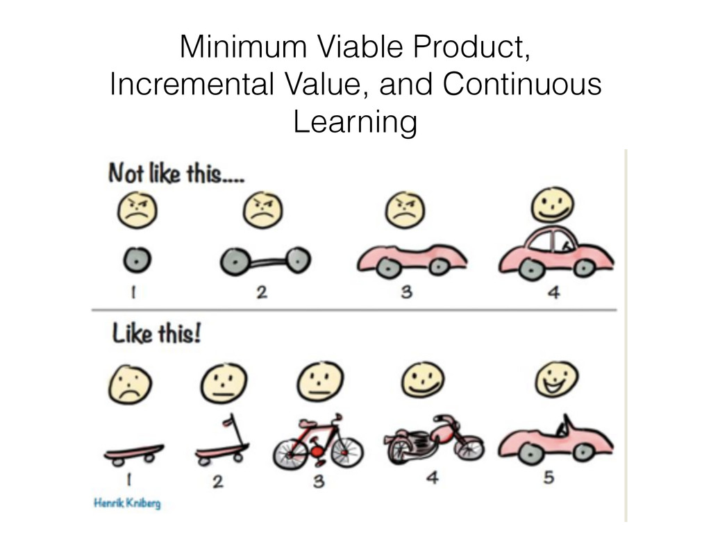 Minimum Viable Product, 