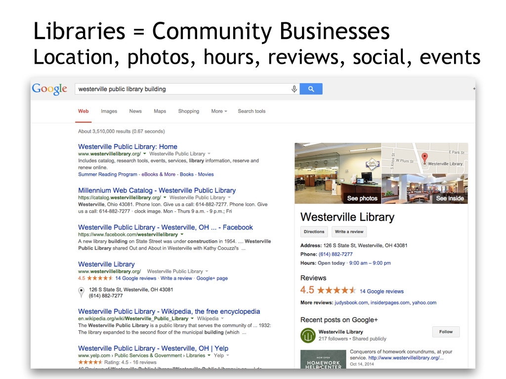 Libraries = Community Businesses
