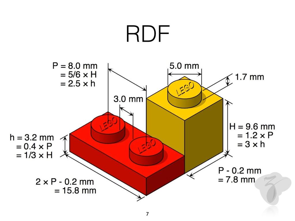 RDF 7
