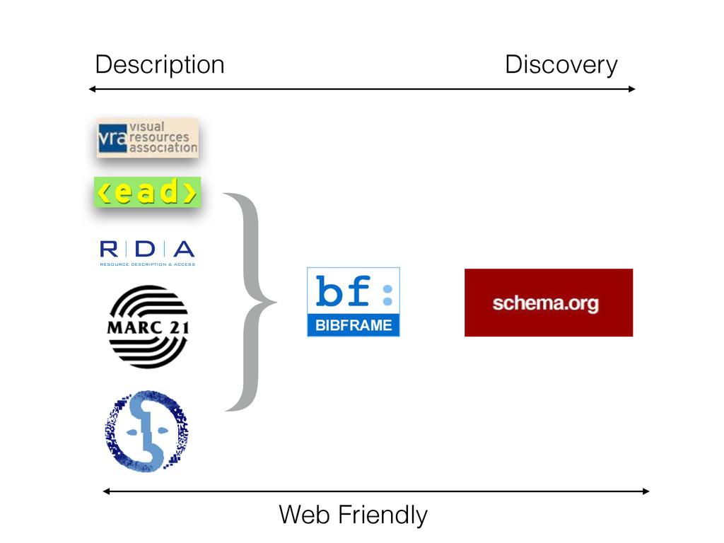 } Description Discovery Web Friendly