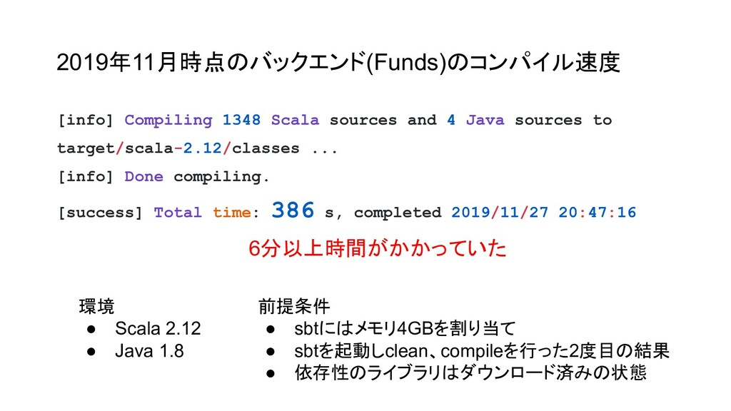 2019年11月時点のバックエンド(Funds)のコンパイル速度 [info] Compili...