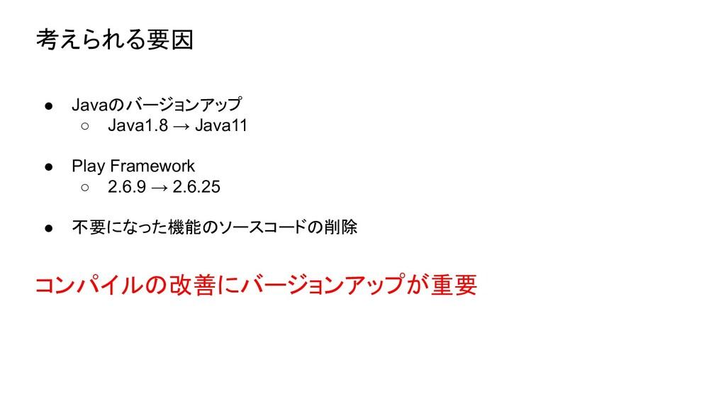 考えられる要因 ● Javaのバージョンアップ ○ Java1.8 → Java11 ● Pl...