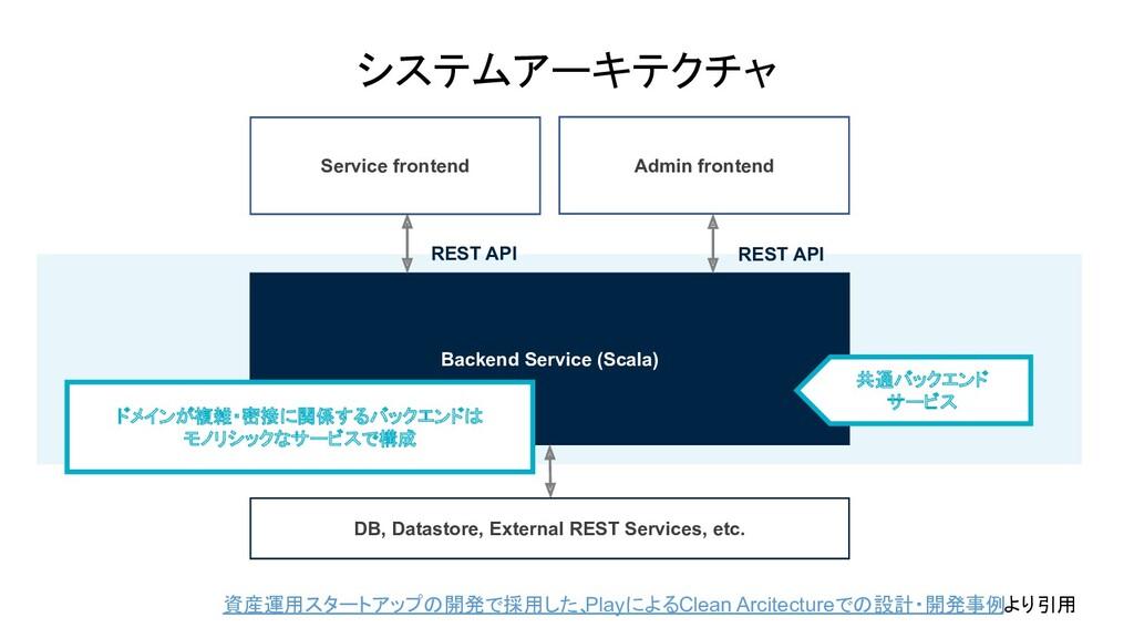 システムアーキテクチャ Backend Service (Scala) DB, Datasto...