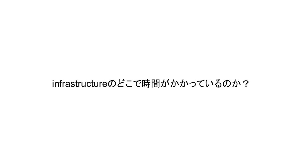 infrastructureのどこで時間がかかっているのか?