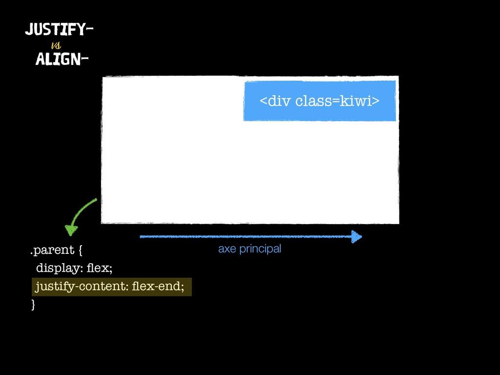 JUSTIFY- vs ALIGN- <div class=kiwi> .parent { d...