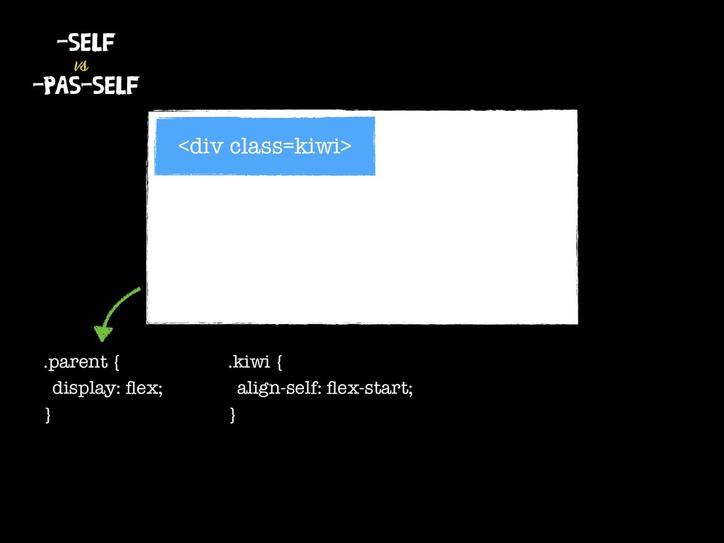 -SELF vs -PAS-SELF <div class=kiwi> .parent { d...