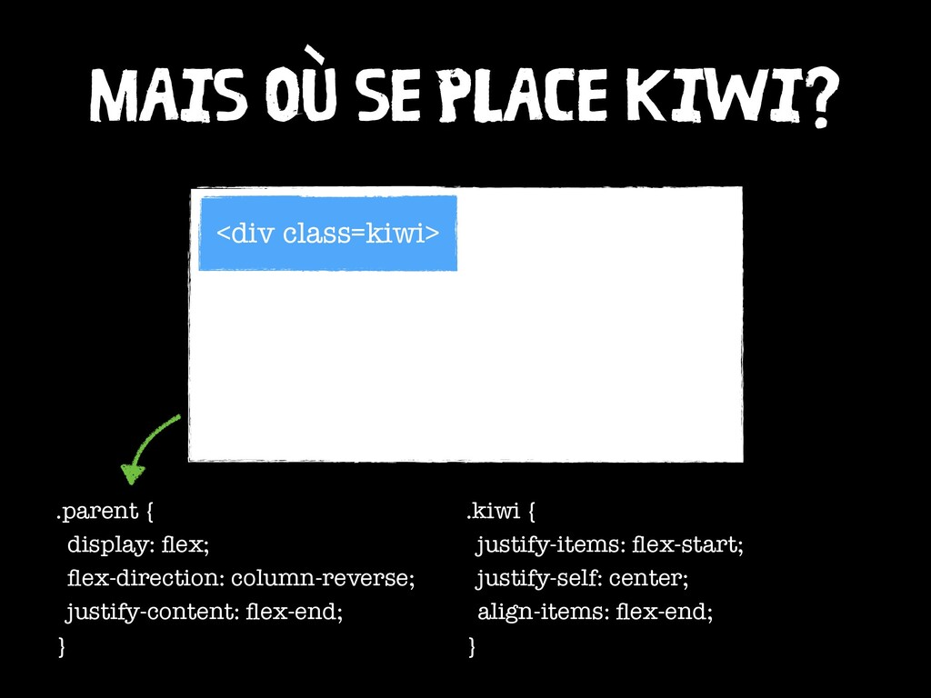 <div class=kiwi> .parent { display: flex; flex-di...