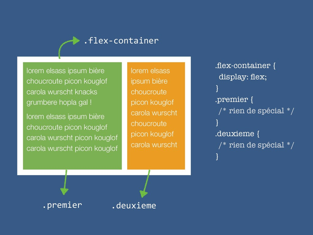 .flex-container { display: flex; } .premier { /* ...