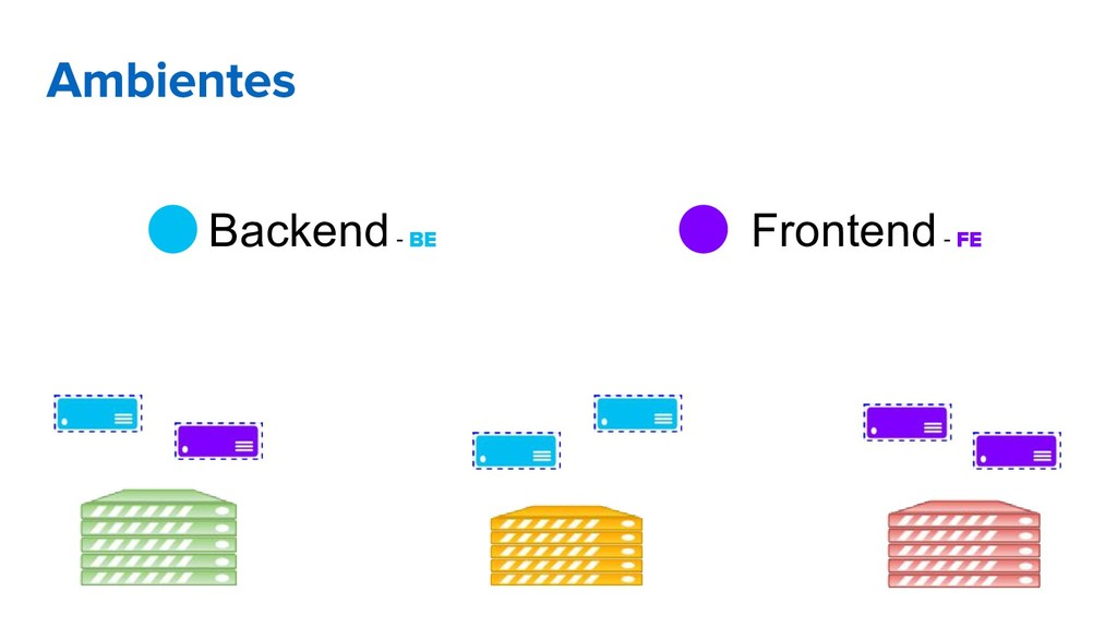 Backend - Frontend -