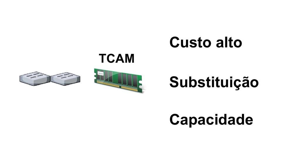 TCAM Custo alto Substituição Capacidade
