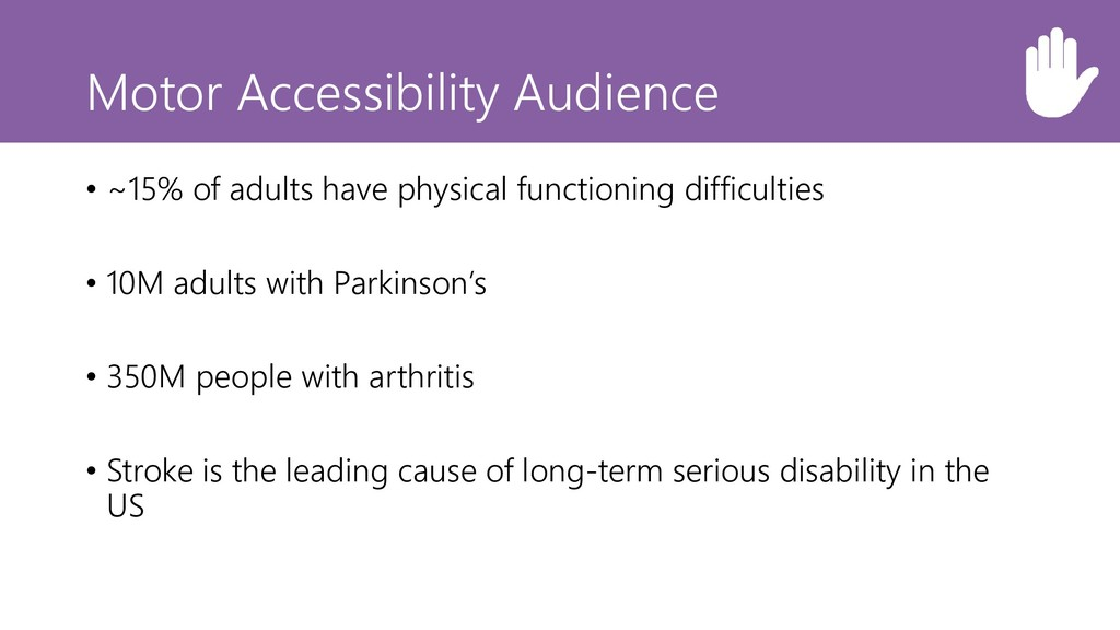 Motor Accessibility Audience • ~15% of adults h...