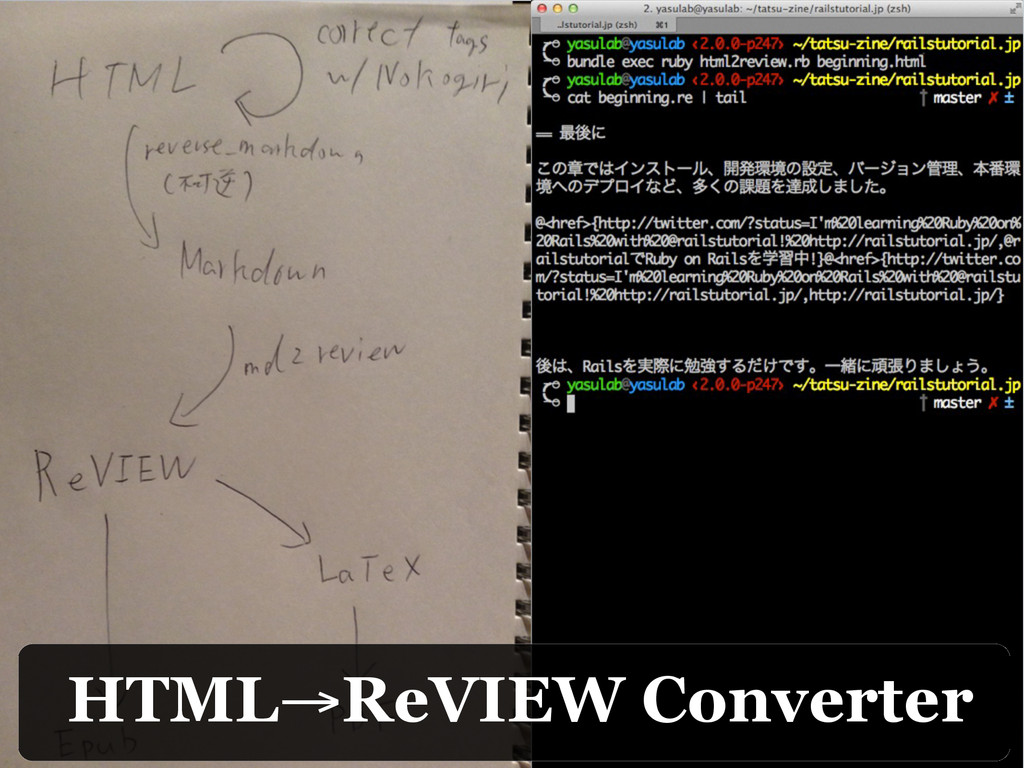 HTML→ReVIEW Converter