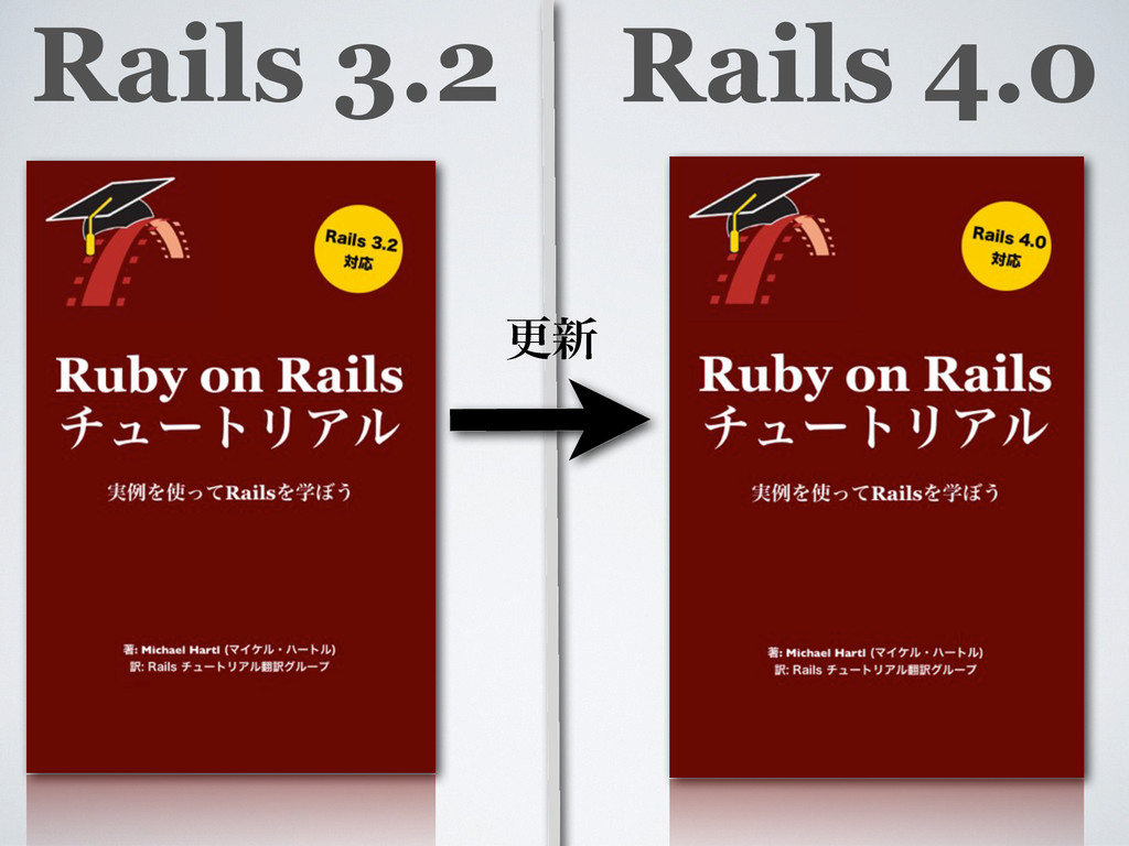 Rails 3.2 Rails 4.0 ߋ৽