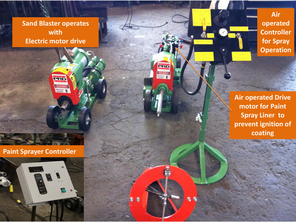 Sand Blaster operates with Electric motor drive...