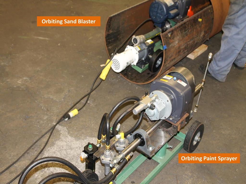 Orbiting Sand Blaster Orbiting Paint Sprayer