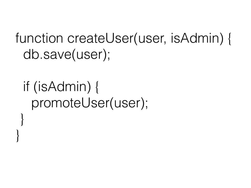 function createUser(user, isAdmin) { db.save(us...