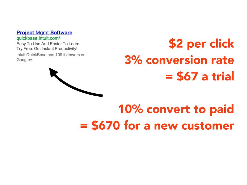$2 per click 3% conversion rate = $67 a trial 1...