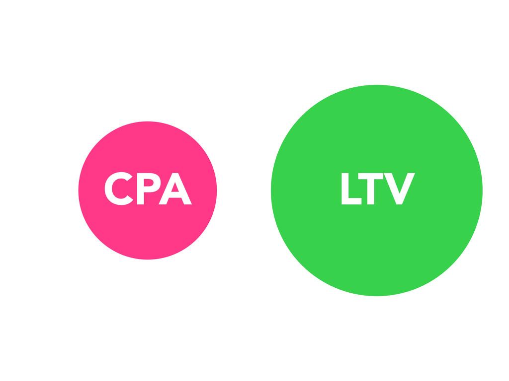 LTV CPA