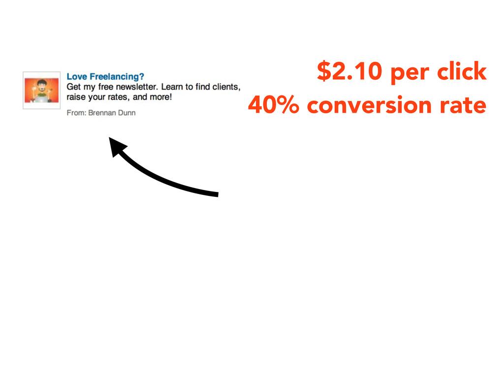 $2.10 per click ~40% conversion rate
