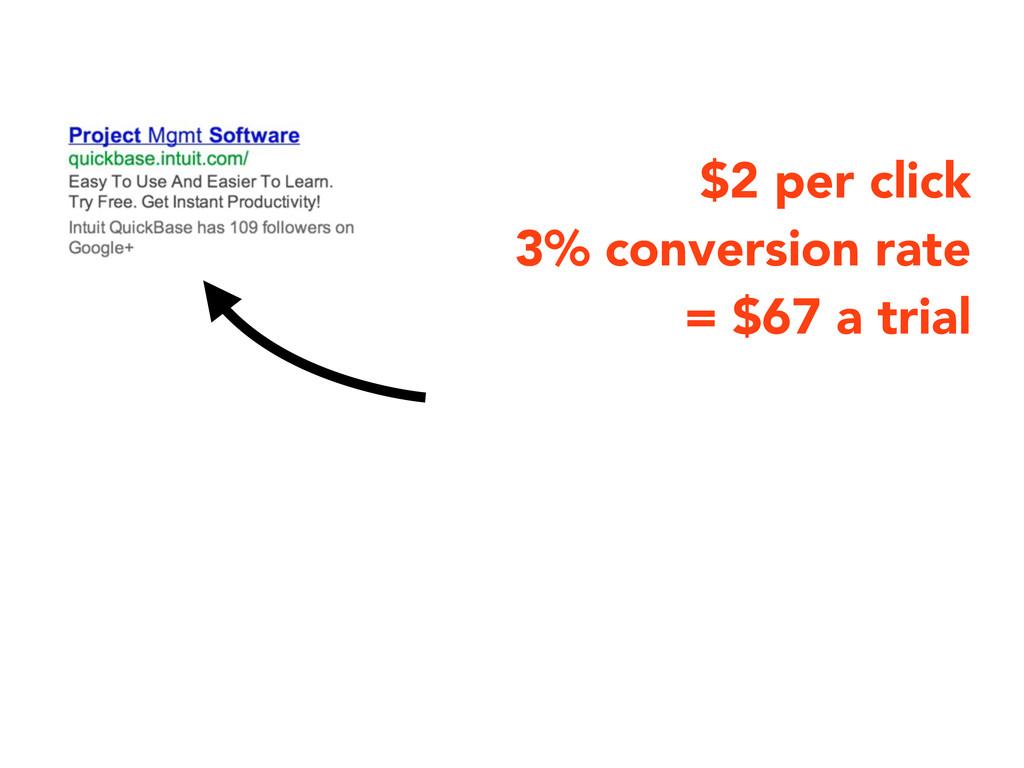 $2 per click 3% conversion rate = $67 a trial
