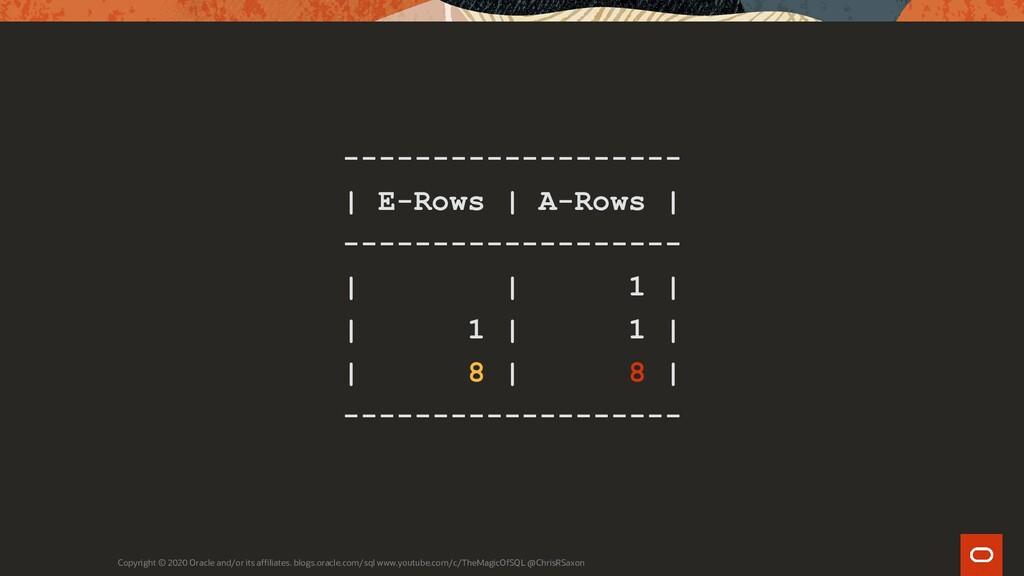 -------------------   E-Rows   A-Rows   -------...