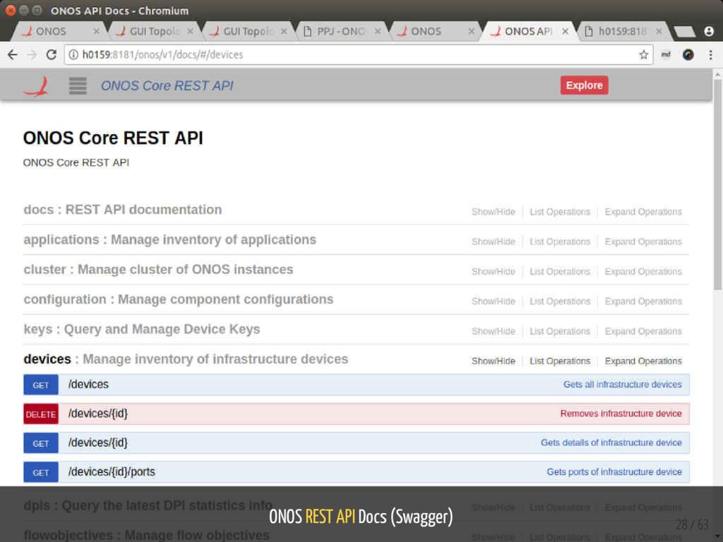 ONOS REST API Docs (Swagger) 28 / 63