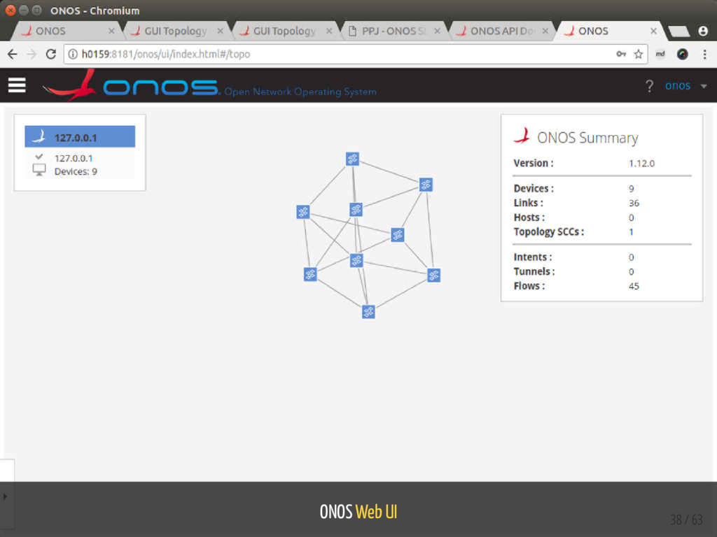 ONOS Web UI 38 / 63