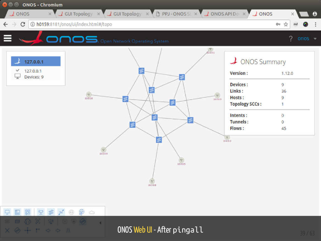 ONOS Web UI - After pingall 39 / 63