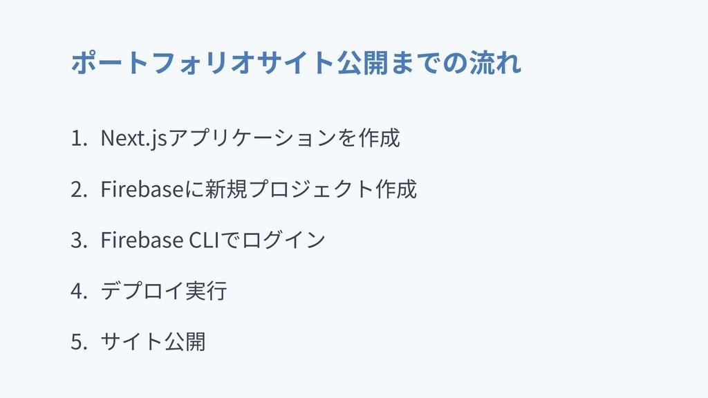 ポートフォリオサイト公開までの流れ 1. Next.jsアプリケーションを作成 2. Fire...