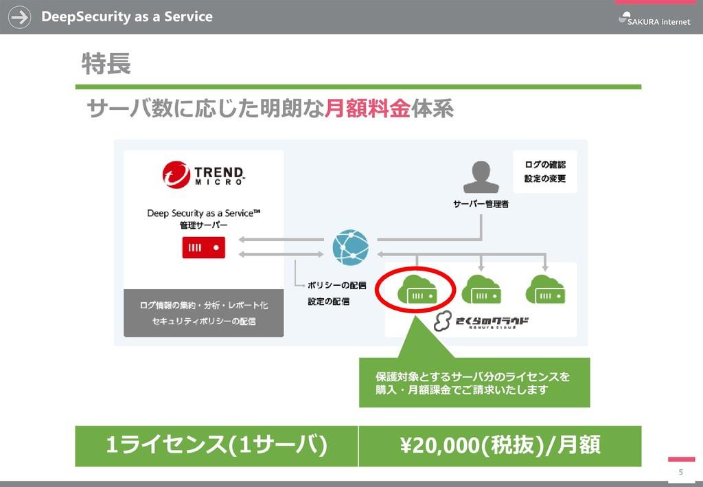 DeepSecurity as a Service 5 サーバ数に応じた明朗な月額料金体系 特...