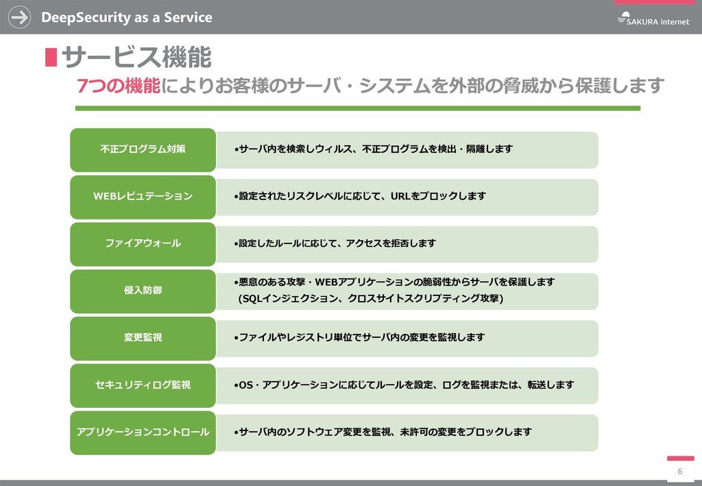 DeepSecurity as a Service 6 ∎サービス機能 7つの機能によりお客様...