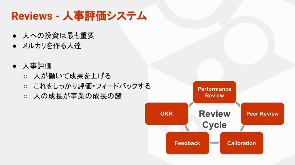 Reviews - 人事評価システム ● 人への投資は最も重要 ● メルカリを作る人達 ● 人...