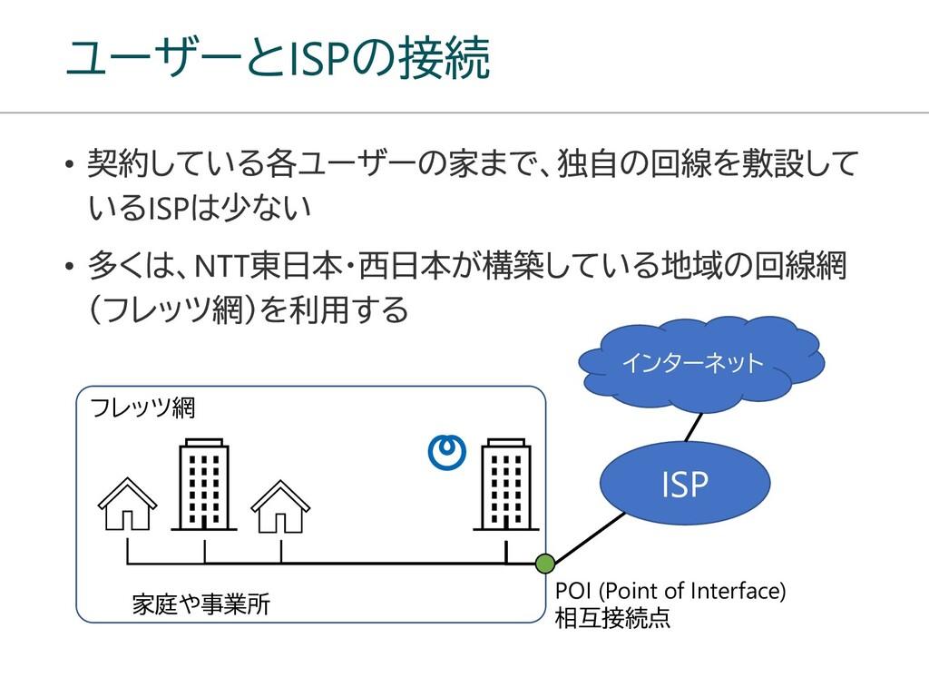 ユーザーとISPの接続 家庭や事業所 ISP POI (Point of Interface)...