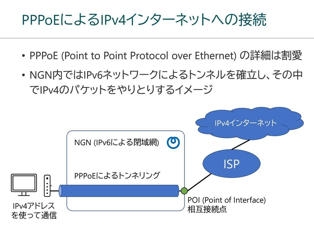PPPoEによるIPv4インターネットへの接続 ISP POI (Point of Inter...
