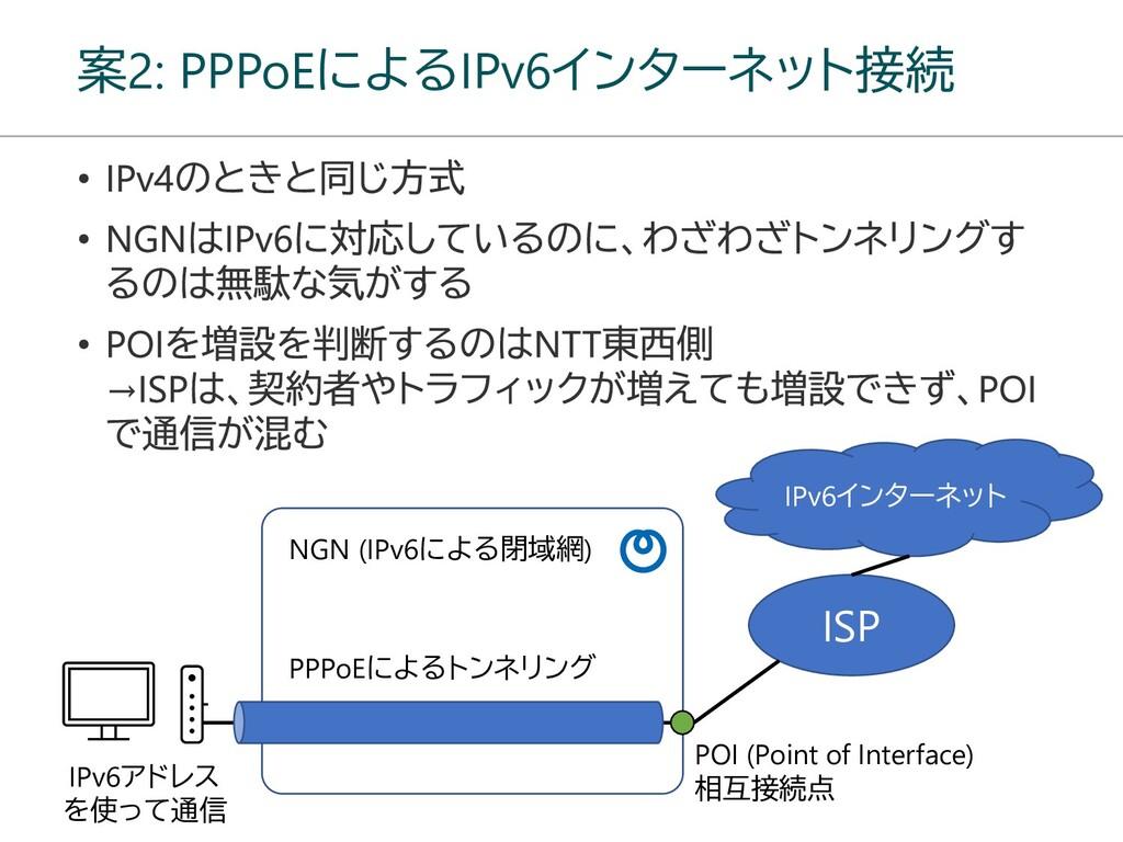 案2: PPPoEによるIPv6インターネット接続 ISP POI (Point of Int...