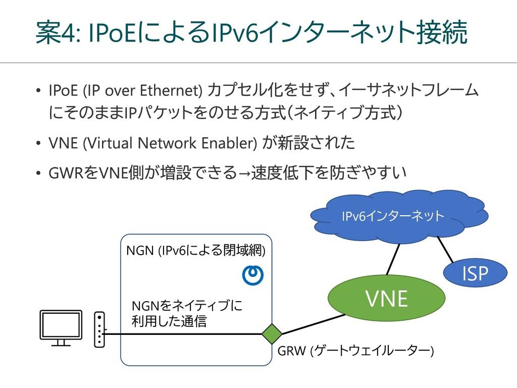 案4: IPoEによるIPv6インターネット接続 VNE GRW (ゲートウェイルーター) I...
