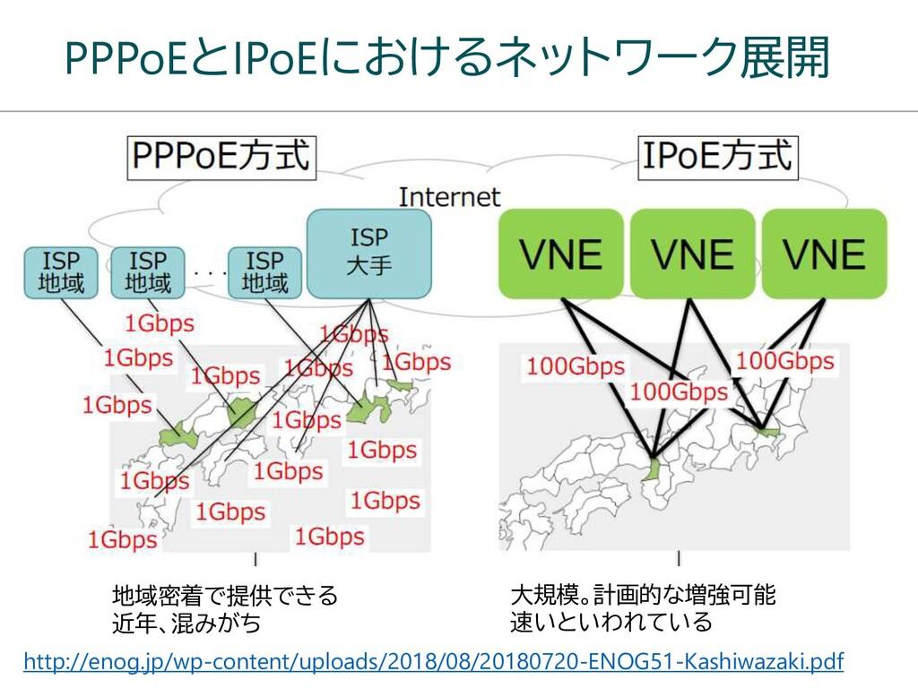 PPPoEとIPoEにおけるネットワーク展開 http://enog.jp/wp-conten...