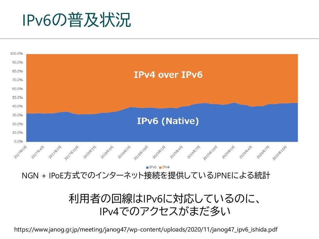 IPv6の普及状況 NGN + IPoE方式でのインターネット接続を提供しているJPNEによる...