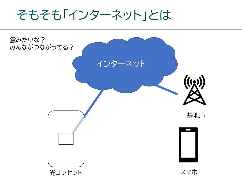 そもそも「インターネット」とは インターネット 光コンセント スマホ 基地局 雲みたいな? み...