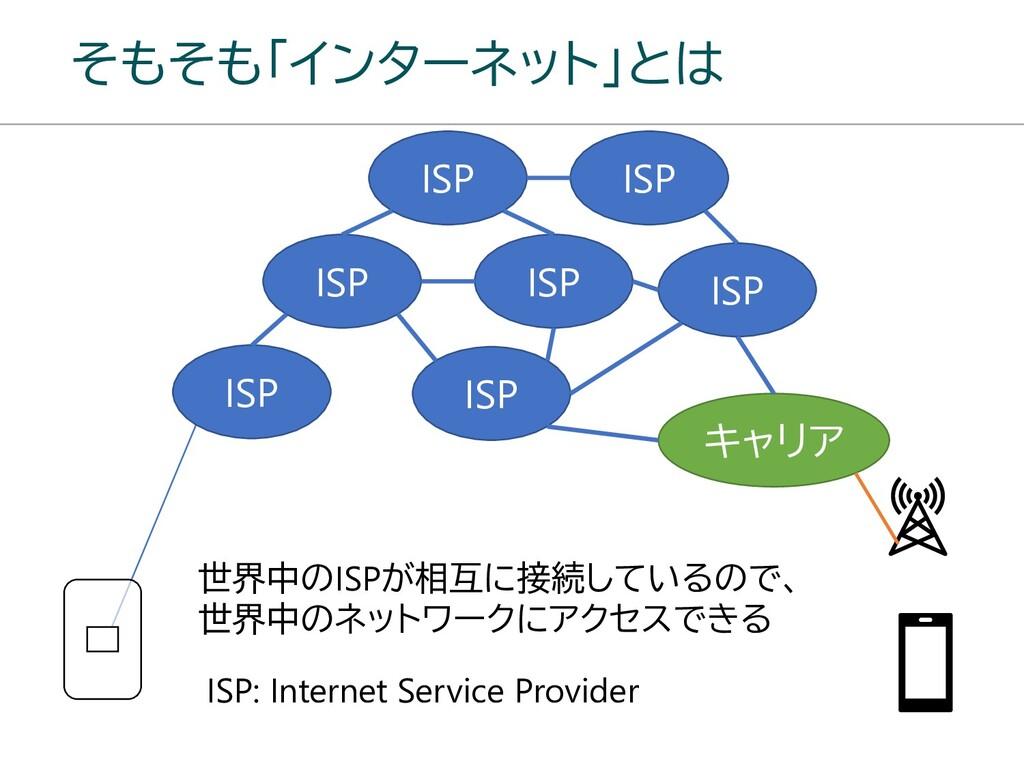 そもそも「インターネット」とは ISP ISP キャリア ISP ISP ISP ISP IS...