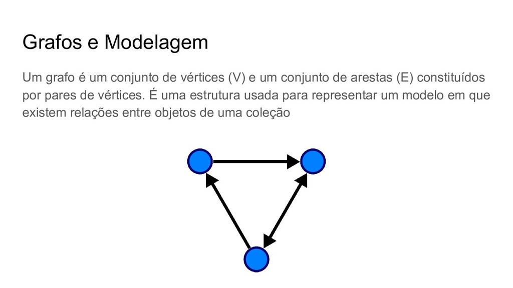 Grafos e Modelagem Um grafo é um conjunto de vé...