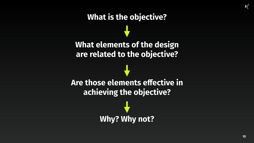 10 What is the objective? What elements of the ...